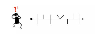 Arghhhhh.. a herringbone diagram! Run for your life....